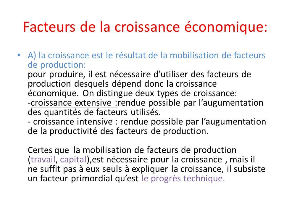 Facteurs de la croissance économique: