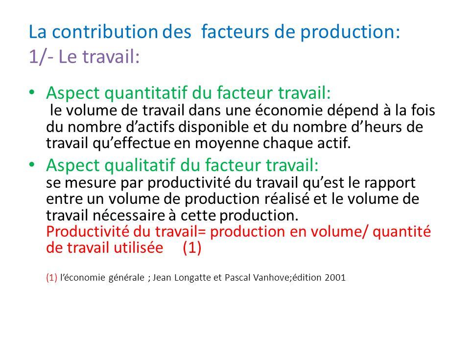 La contribution des facteurs de production: 1/- Le travail: