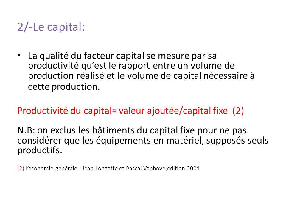 2/-Le capital: