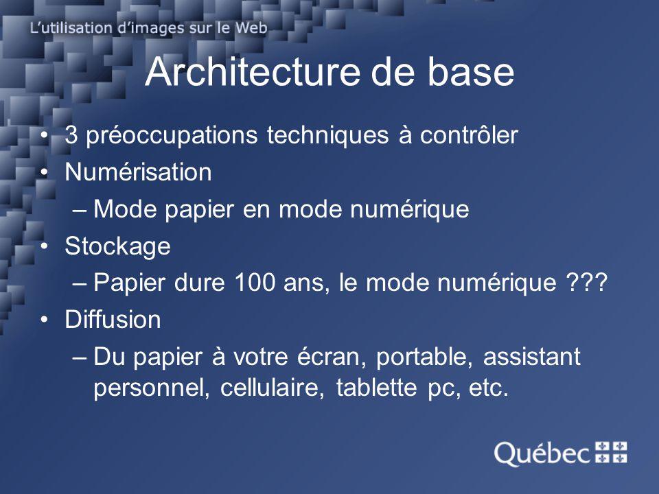 Architecture de base 3 préoccupations techniques à contrôler