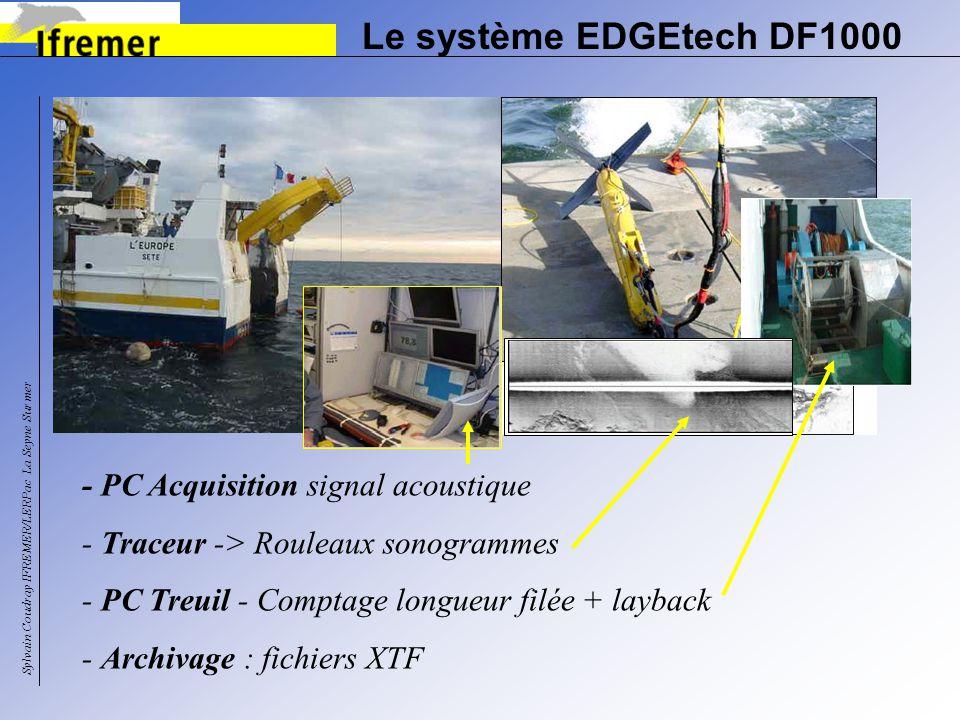 Le système EDGEtech DF1000 - PC Acquisition signal acoustique