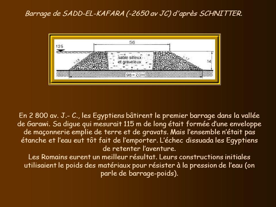 Barrage de SADD-EL-KAFARA (-2650 av JC) d après SCHNITTER.
