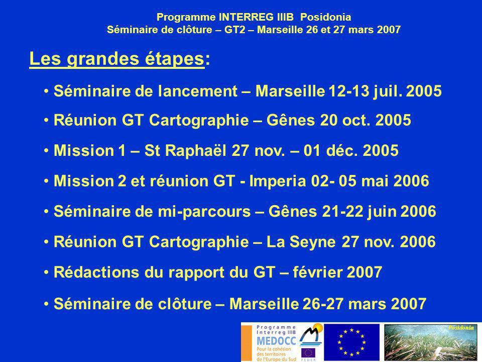 Programme INTERREG IIIB Posidonia