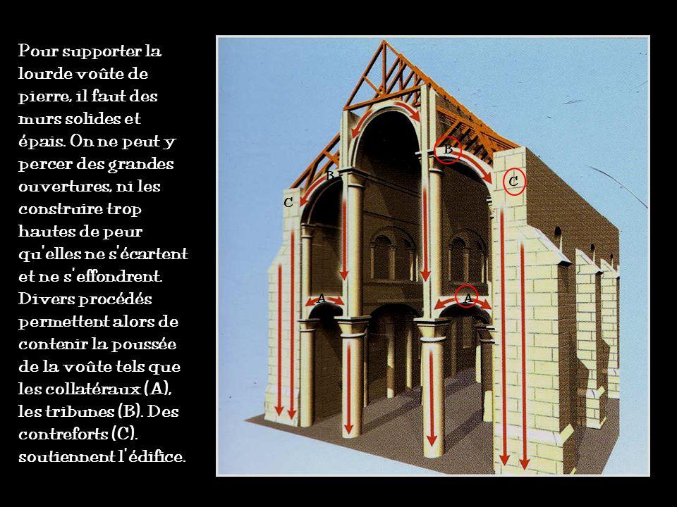Pour supporter la lourde voûte de pierre, il faut des murs solides et épais. On ne peut y percer des grandes ouvertures, ni les construire trop hautes de peur qu'elles ne s'écartent et ne s'effondrent. Divers procédés permettent alors de contenir la poussée de la voûte tels que les collatéraux (A), les tribunes (B). Des contreforts (C). soutiennent l'édifice.