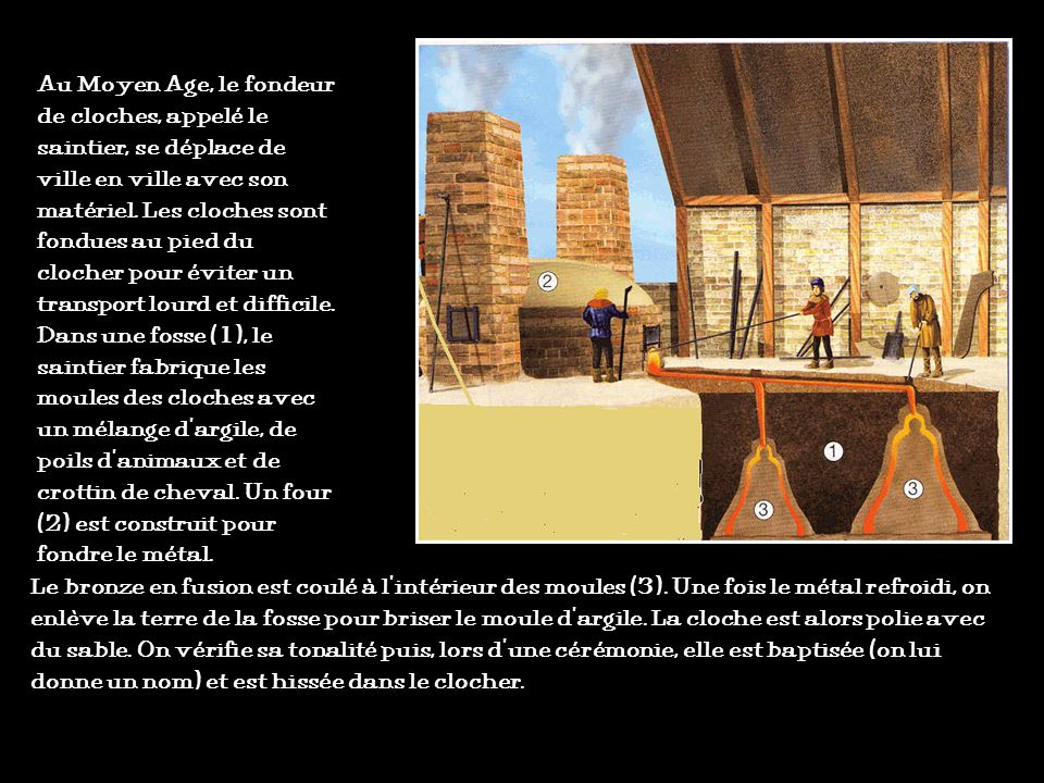 Au Moyen Age, le fondeur de cloches, appelé le saintier, se déplace de ville en ville avec son matériel. Les cloches sont fondues au pied du clocher pour éviter un transport lourd et difficile.