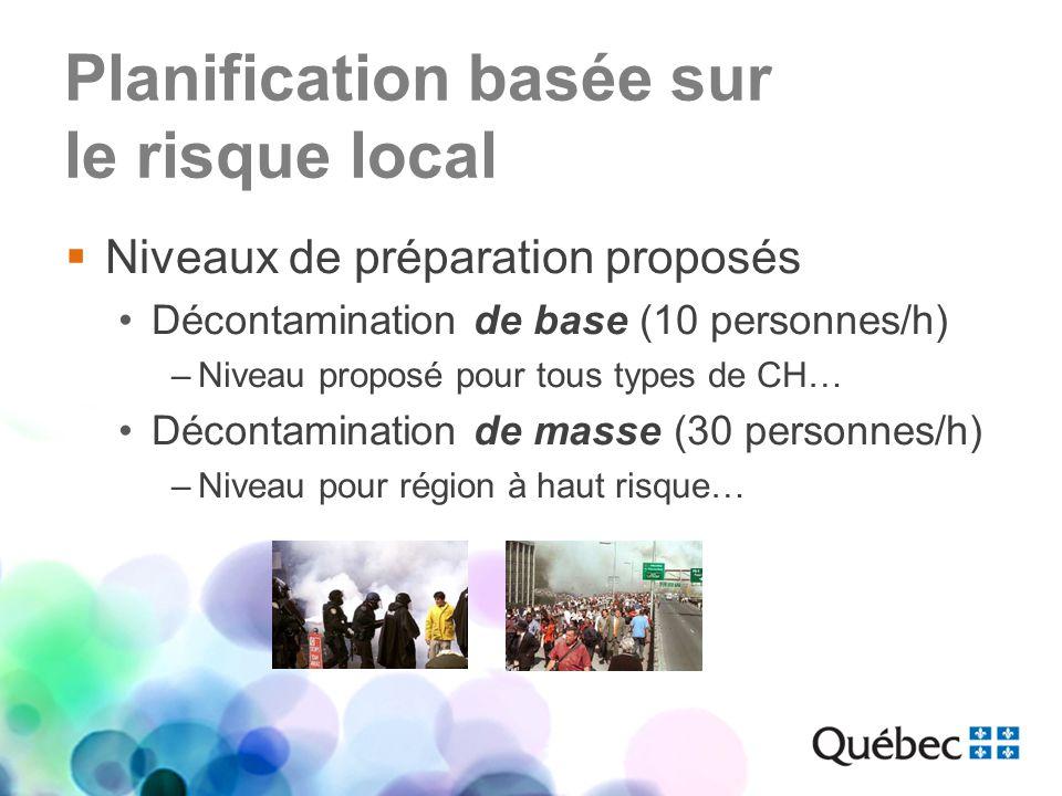 Planification basée sur le risque local