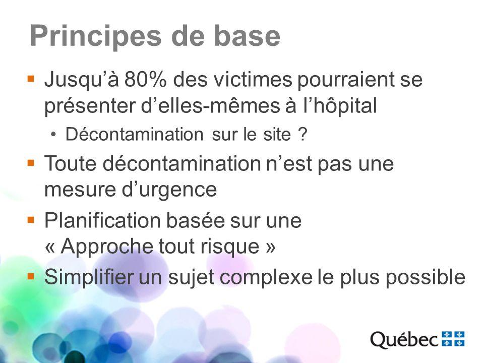 Principes de base Jusqu'à 80% des victimes pourraient se présenter d'elles-mêmes à l'hôpital. Décontamination sur le site