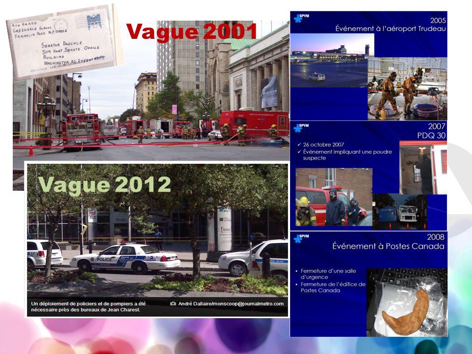 Vague 2001 Vague 2012