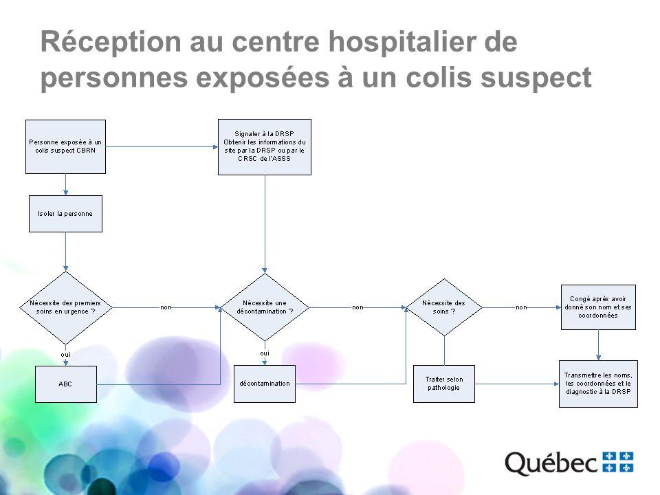 Réception au centre hospitalier de personnes exposées à un colis suspect