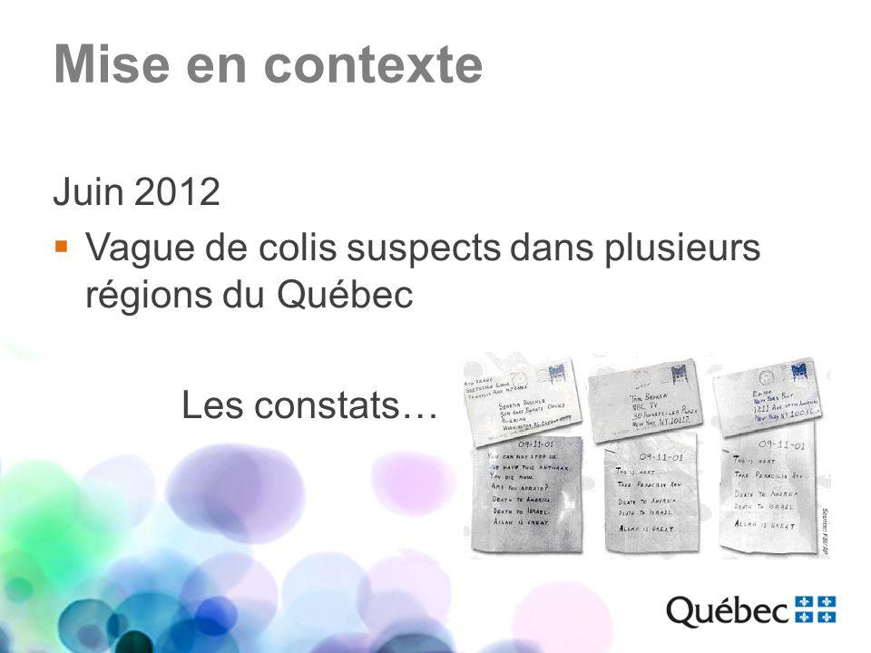 Mise en contexte Juin 2012 Vague de colis suspects dans plusieurs régions du Québec Les constats…