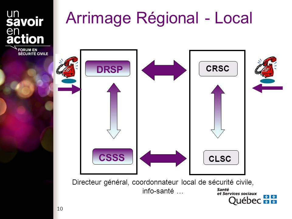 Arrimage Régional - Local