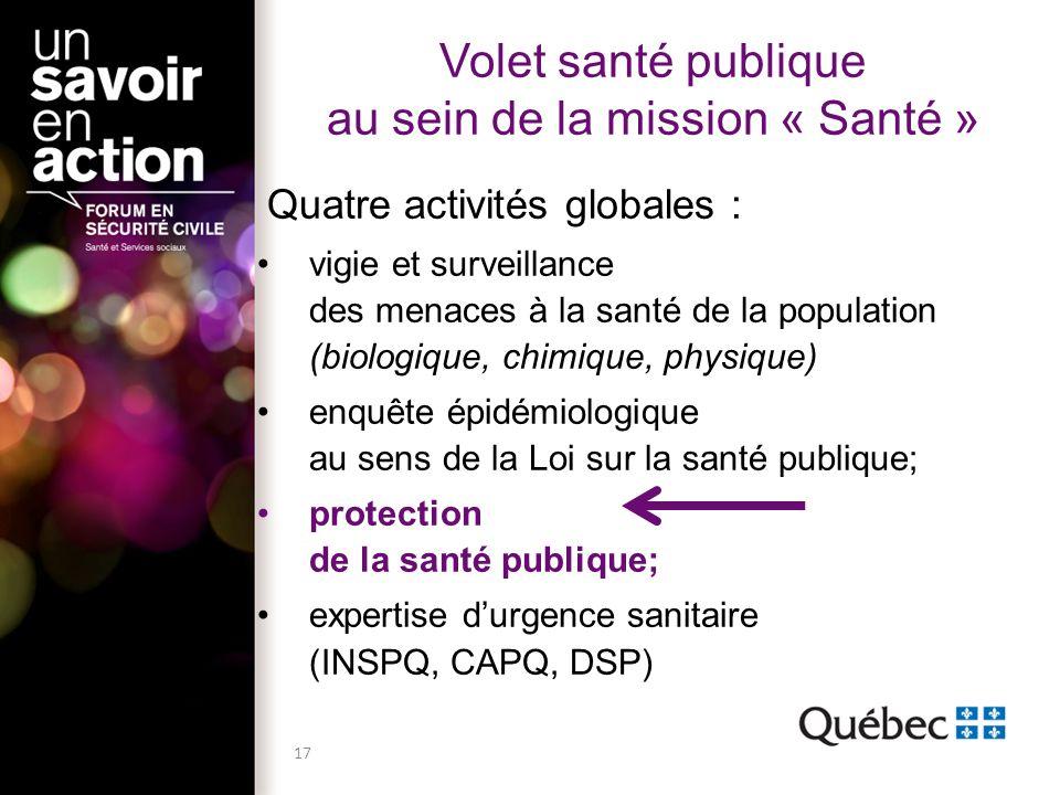 Volet santé publique au sein de la mission « Santé »