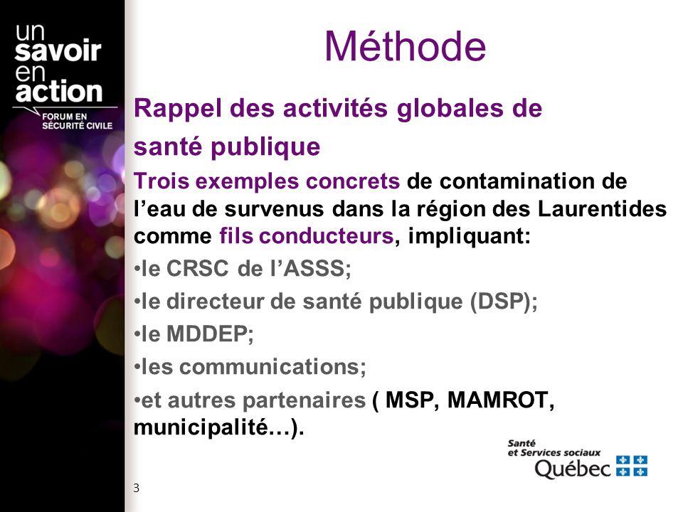 Méthode Rappel des activités globales de santé publique