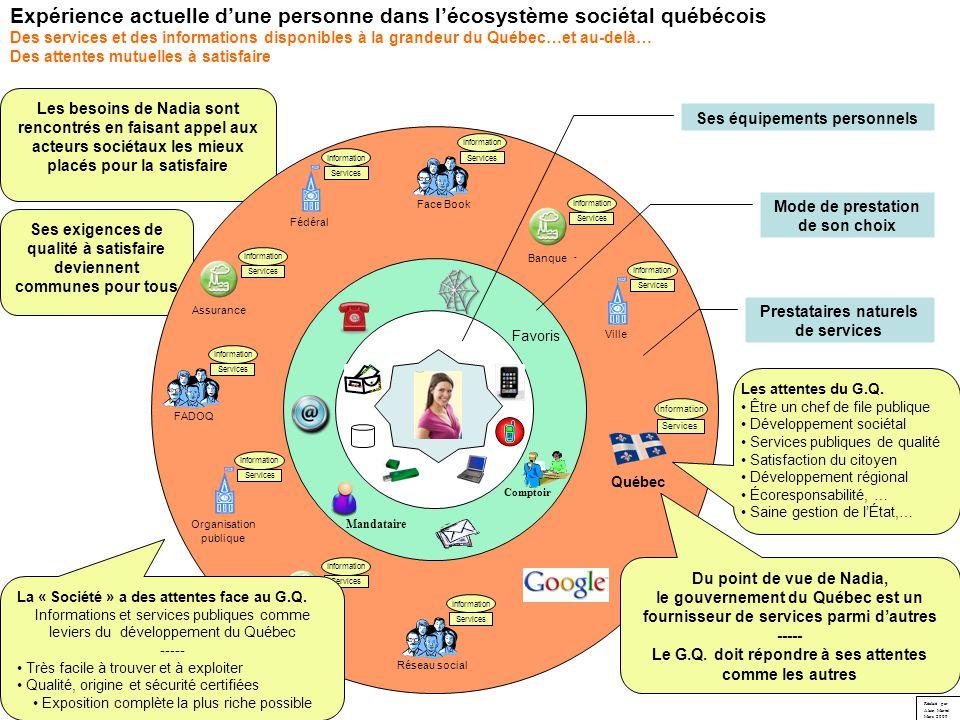 Expérience actuelle d'une personne dans l'écosystème sociétal québécois