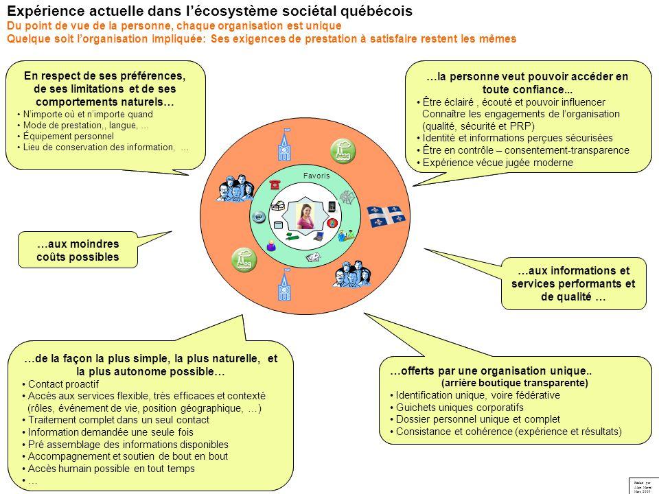 Expérience actuelle dans l'écosystème sociétal québécois
