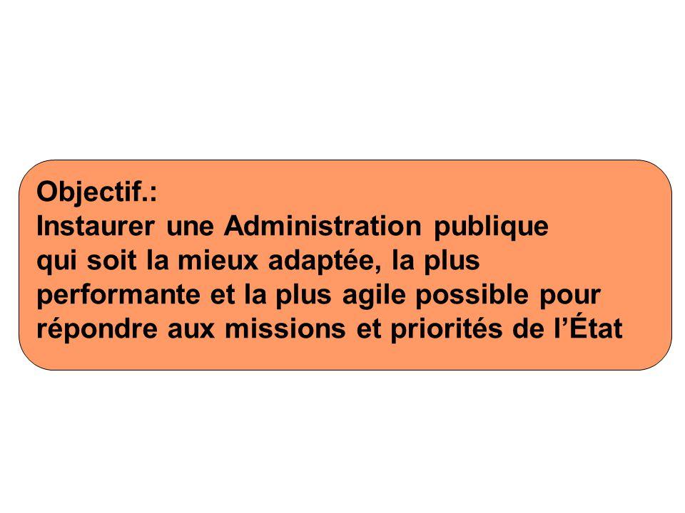 Objectif.: Instaurer une Administration publique.