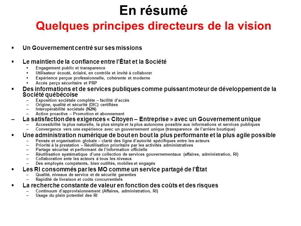 En résumé Quelques principes directeurs de la vision