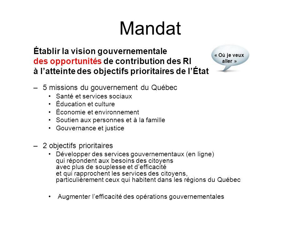 Mandat Établir la vision gouvernementale
