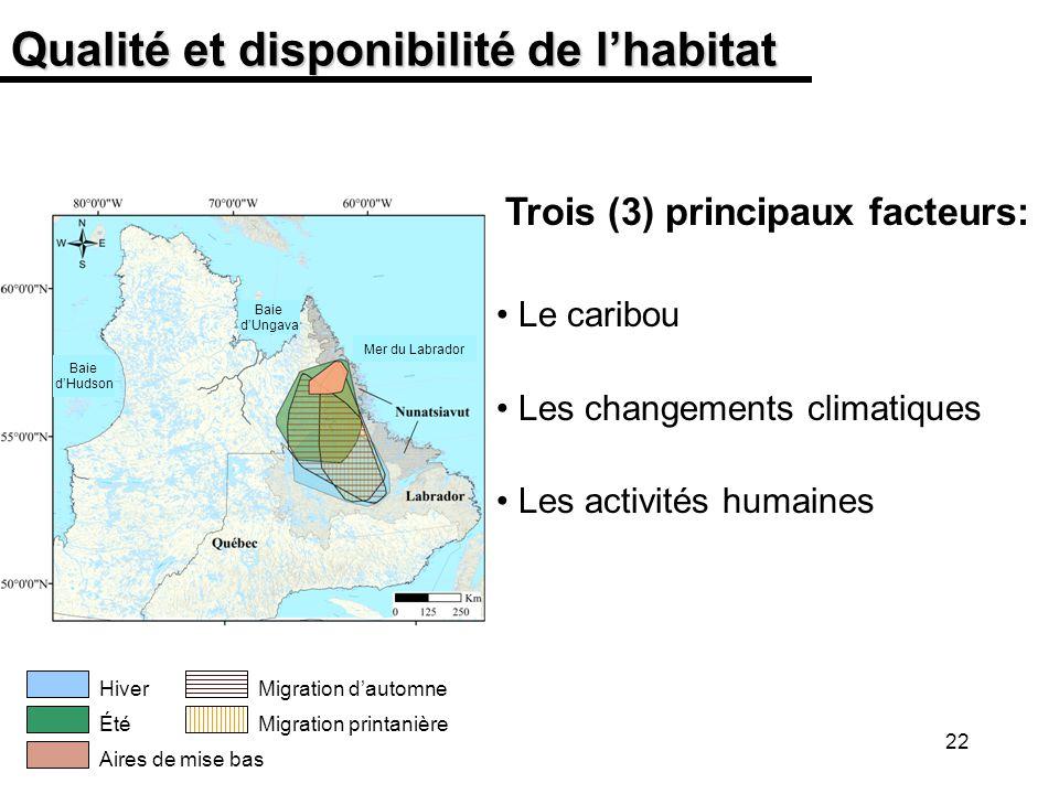 Qualité et disponibilité de l'habitat