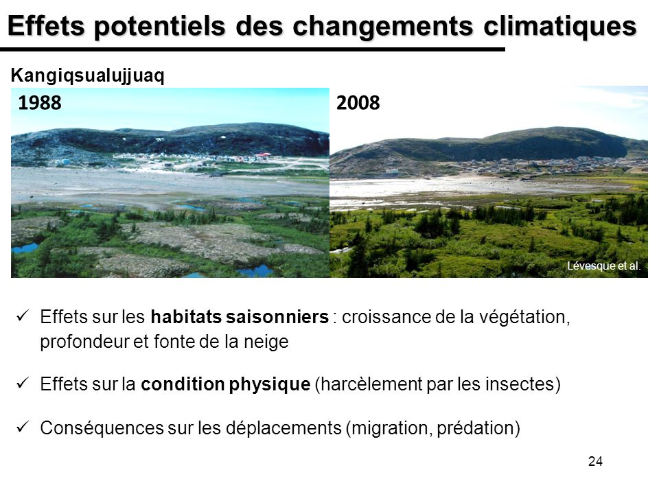 Effets potentiels des changements climatiques