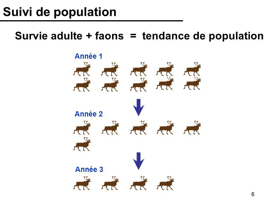 Suivi de population Survie adulte + faons = tendance de population