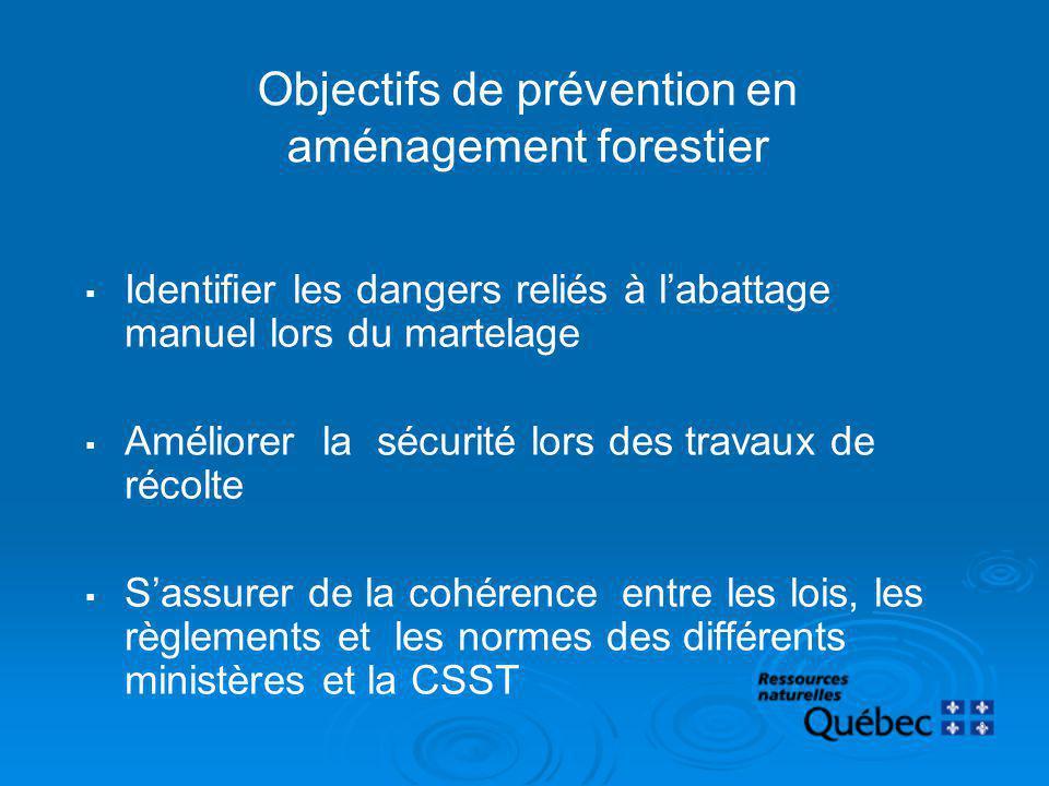 Objectifs de prévention en aménagement forestier