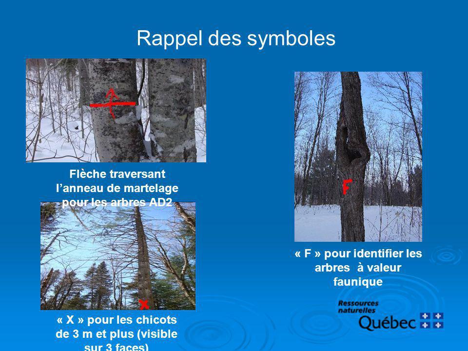 Rappel des symboles Flèche traversant l'anneau de martelage pour les arbres AD2. « F » pour identifier les arbres à valeur faunique.