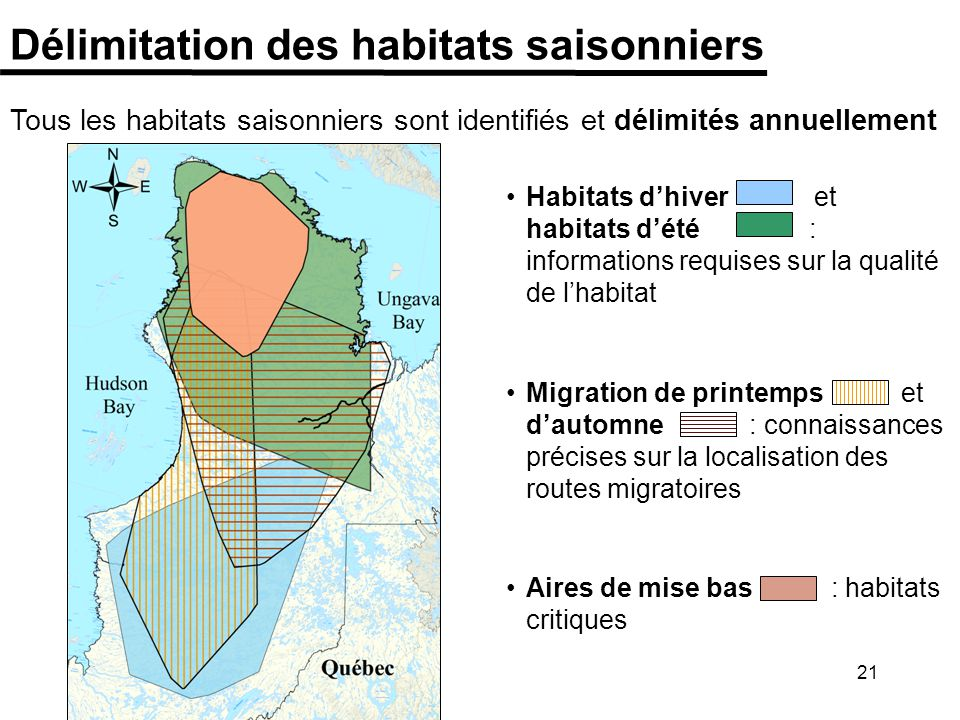 Délimitation des habitats saisonniers