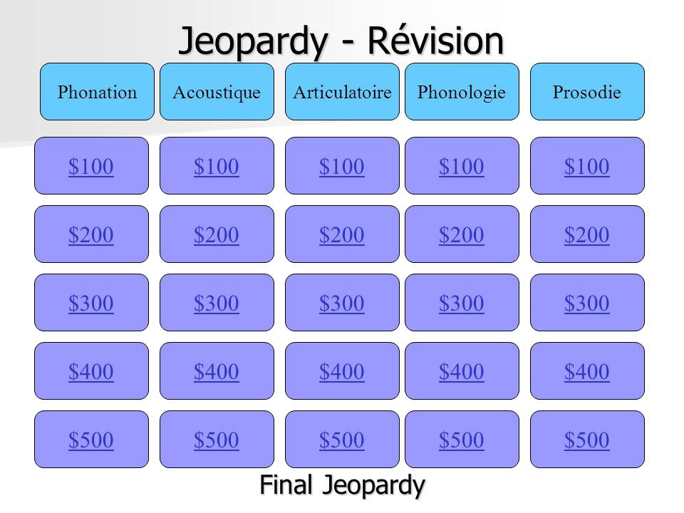 Jeopardy - Révision Final Jeopardy $100 $100 $100 $100 $100 $200 $200