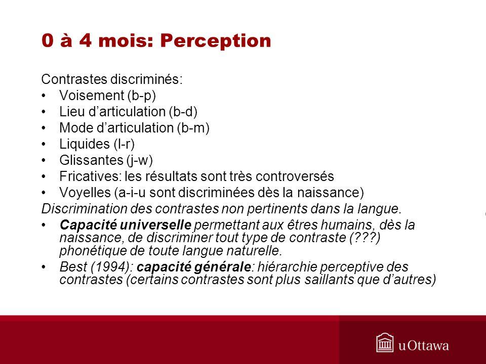 0 à 4 mois: Perception Contrastes discriminés: Voisement (b-p)