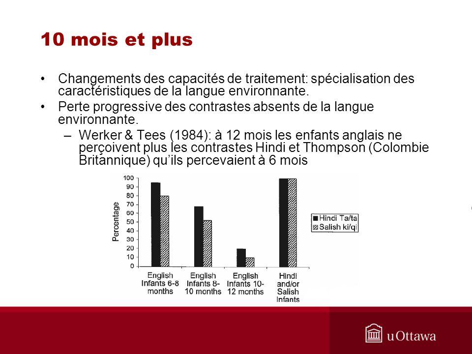 10 mois et plus Changements des capacités de traitement: spécialisation des caractéristiques de la langue environnante.