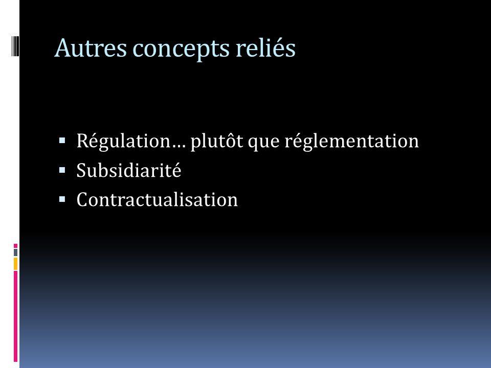 Autres concepts reliés