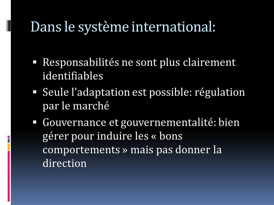 Dans le système international: