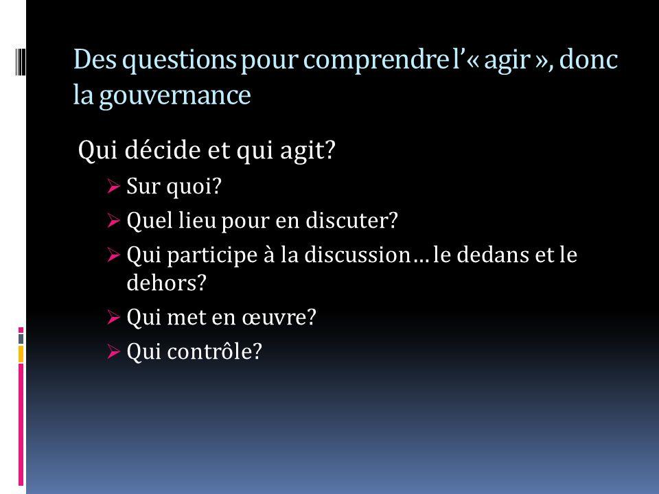 Des questions pour comprendre l'« agir », donc la gouvernance