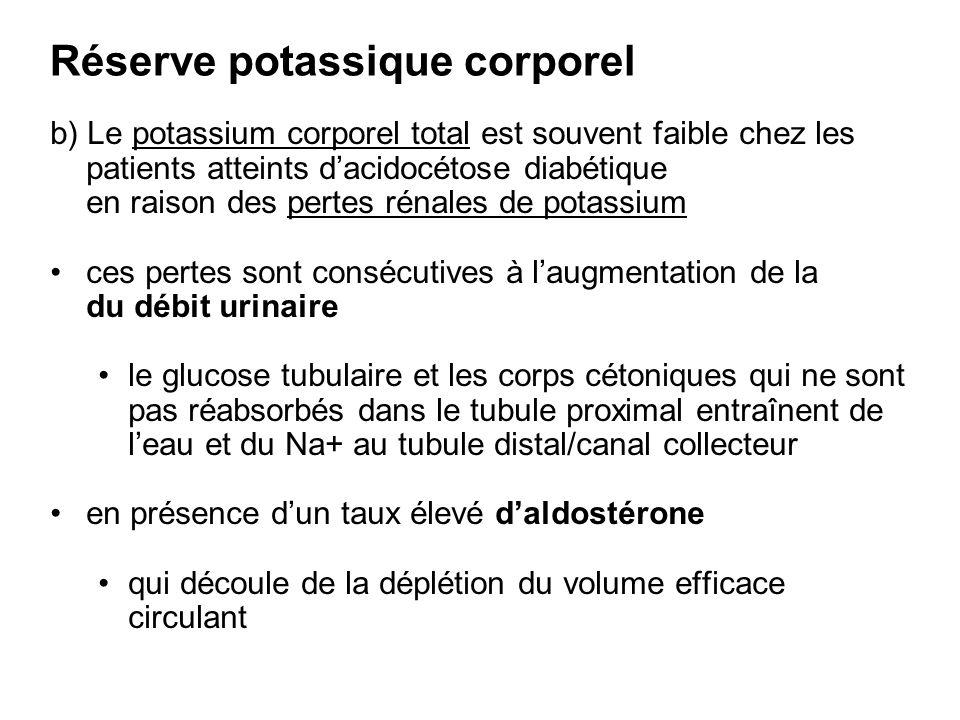 Réserve potassique corporel