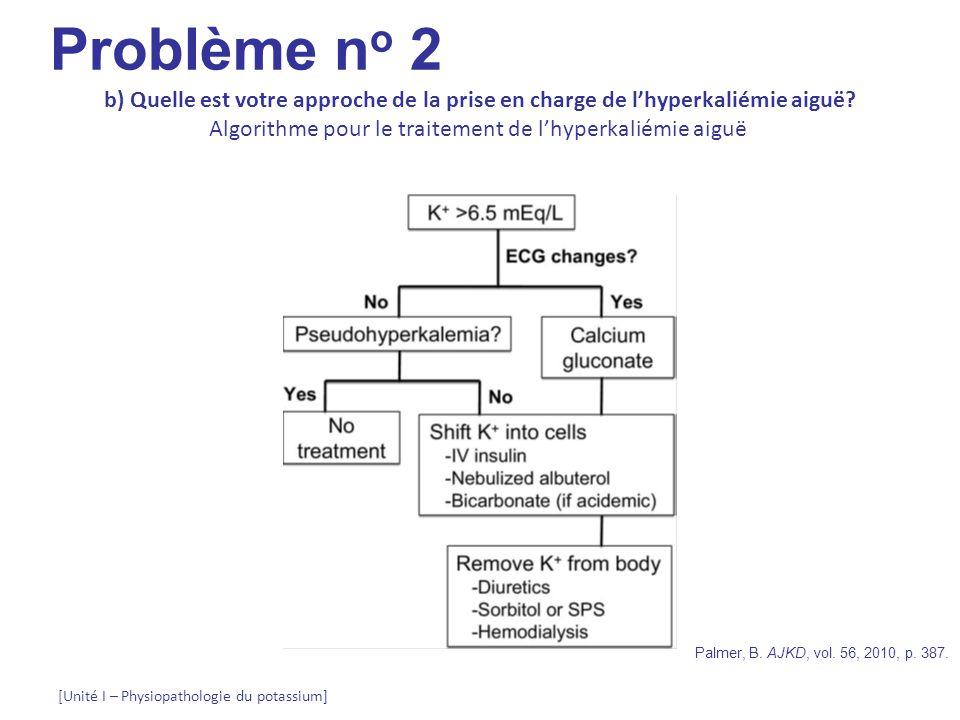 Algorithme pour le traitement de l'hyperkaliémie aiguë
