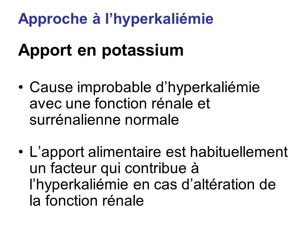Apport en potassium Approche à l'hyperkaliémie