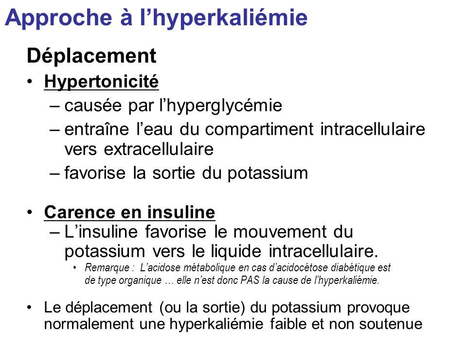 Approche à l'hyperkaliémie