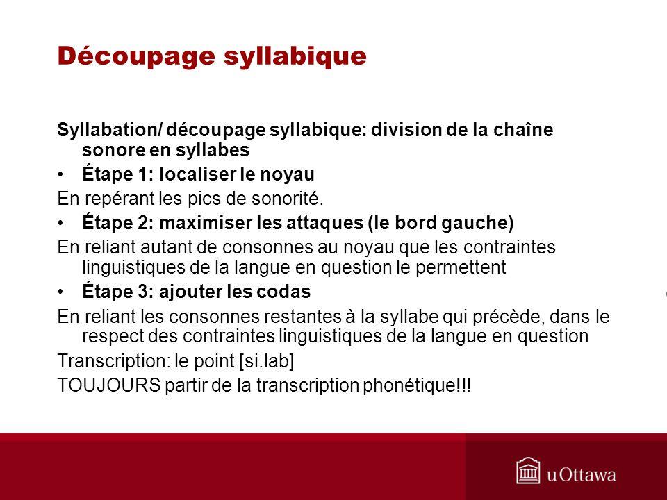 Découpage syllabique Syllabation/ découpage syllabique: division de la chaîne sonore en syllabes. Étape 1: localiser le noyau.