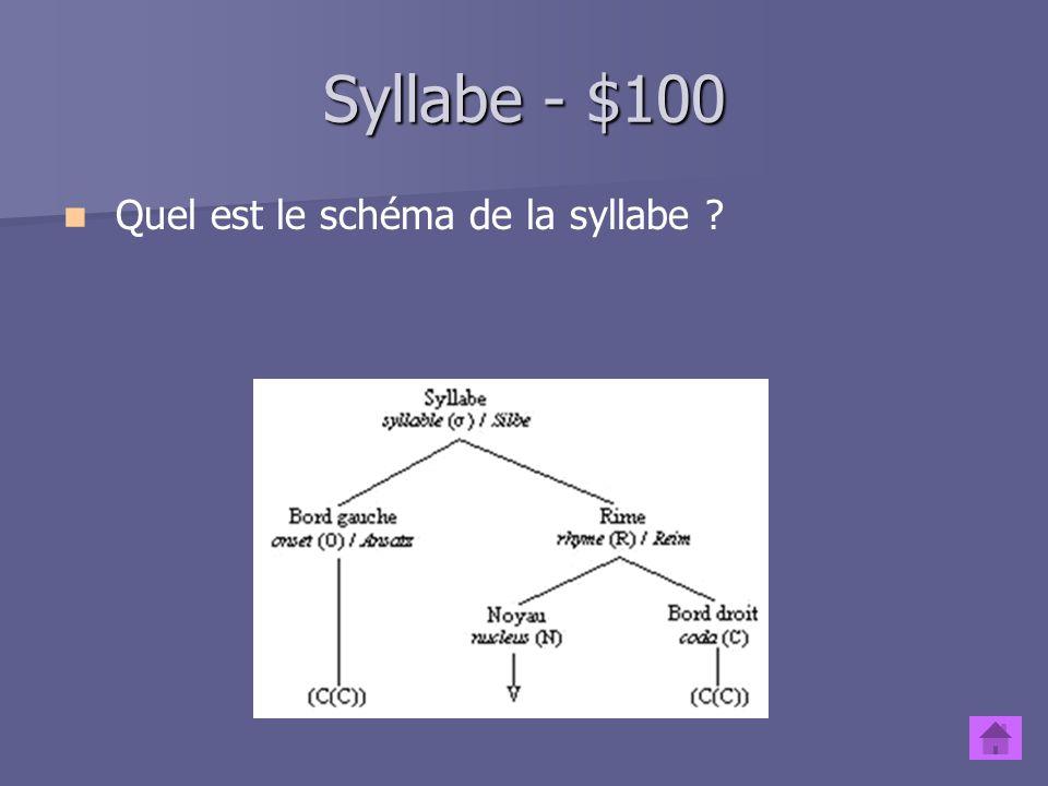 Syllabe - $100 Quel est le schéma de la syllabe