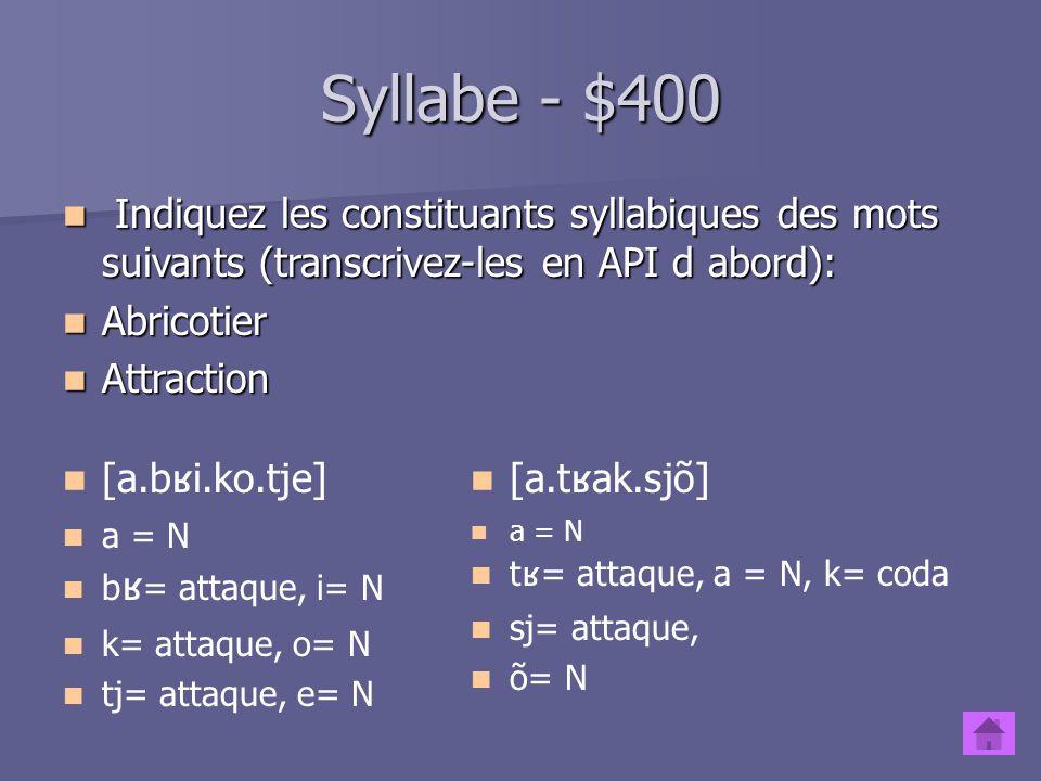 Syllabe - $400 Indiquez les constituants syllabiques des mots suivants (transcrivez-les en API d abord):