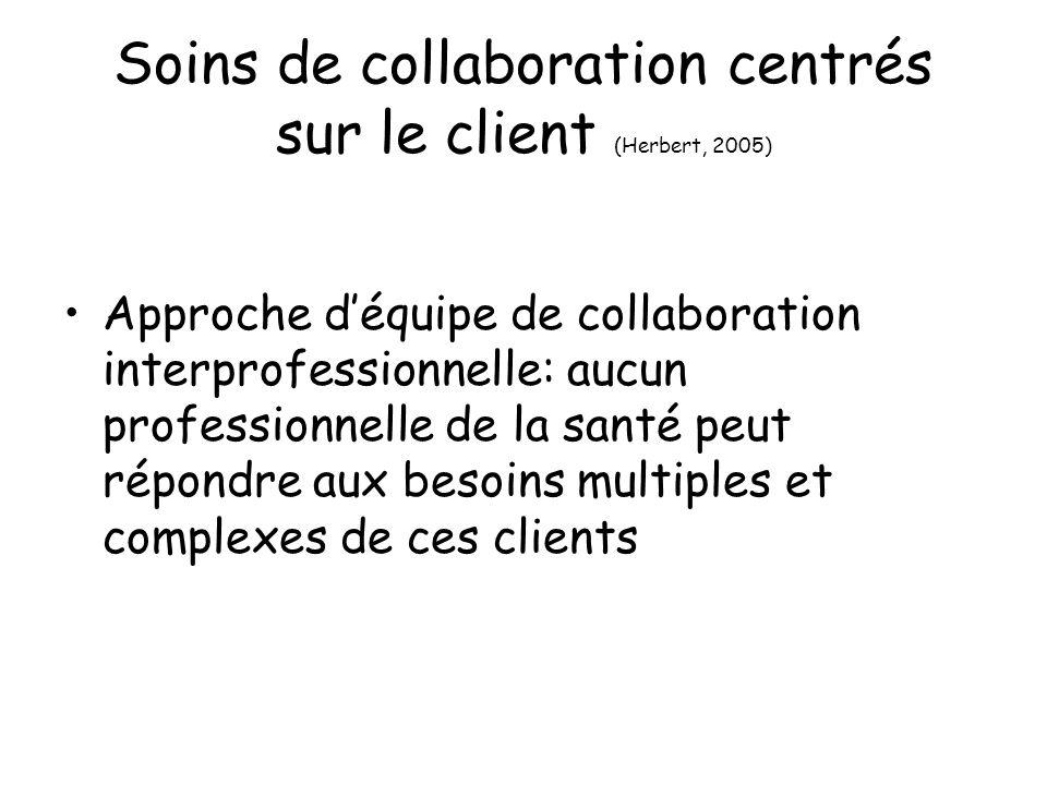 Soins de collaboration centrés sur le client (Herbert, 2005)