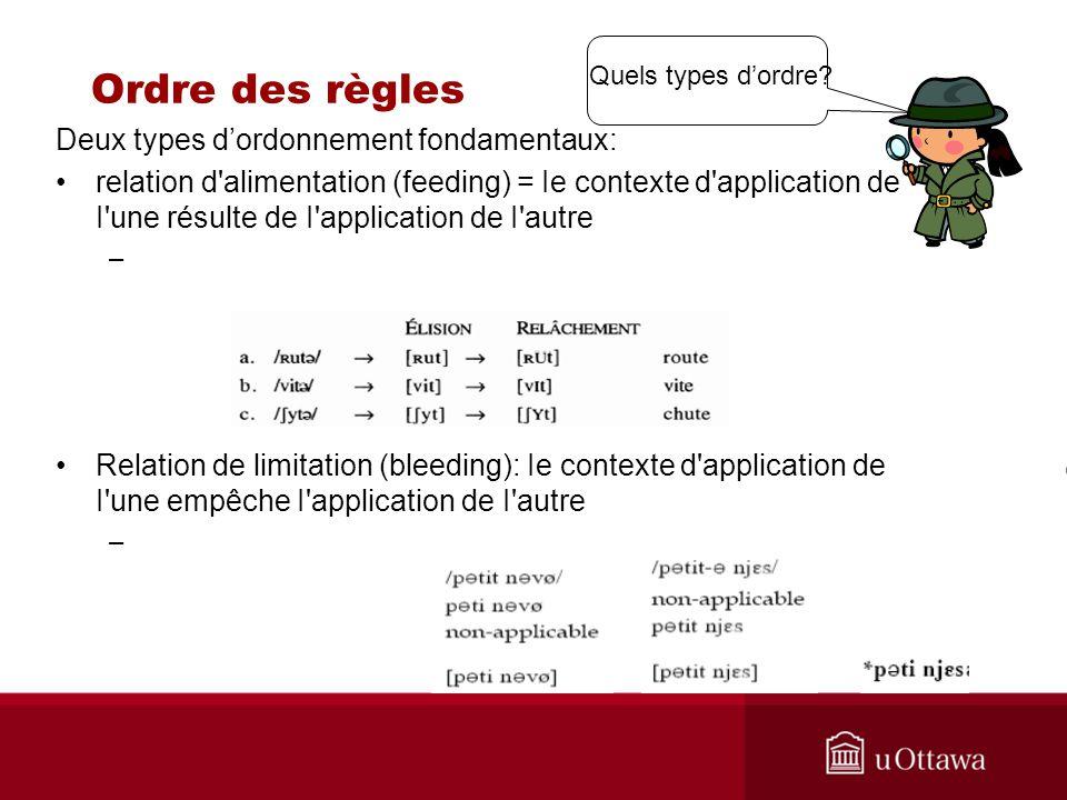 Ordre des règles Deux types d'ordonnement fondamentaux: