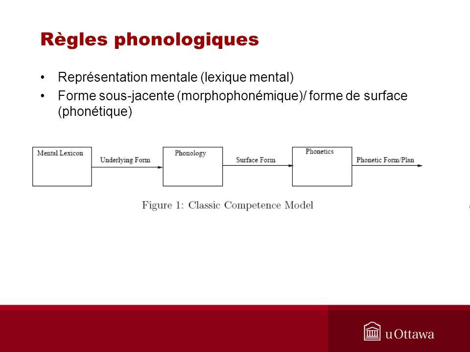 Règles phonologiques Représentation mentale (lexique mental)