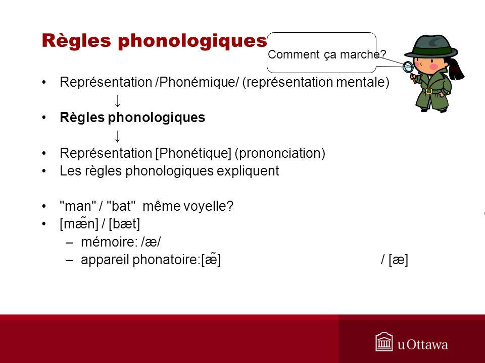 Règles phonologiques Comment ça marche Représentation /Phonémique/ (représentation mentale) ↓ Règles phonologiques.