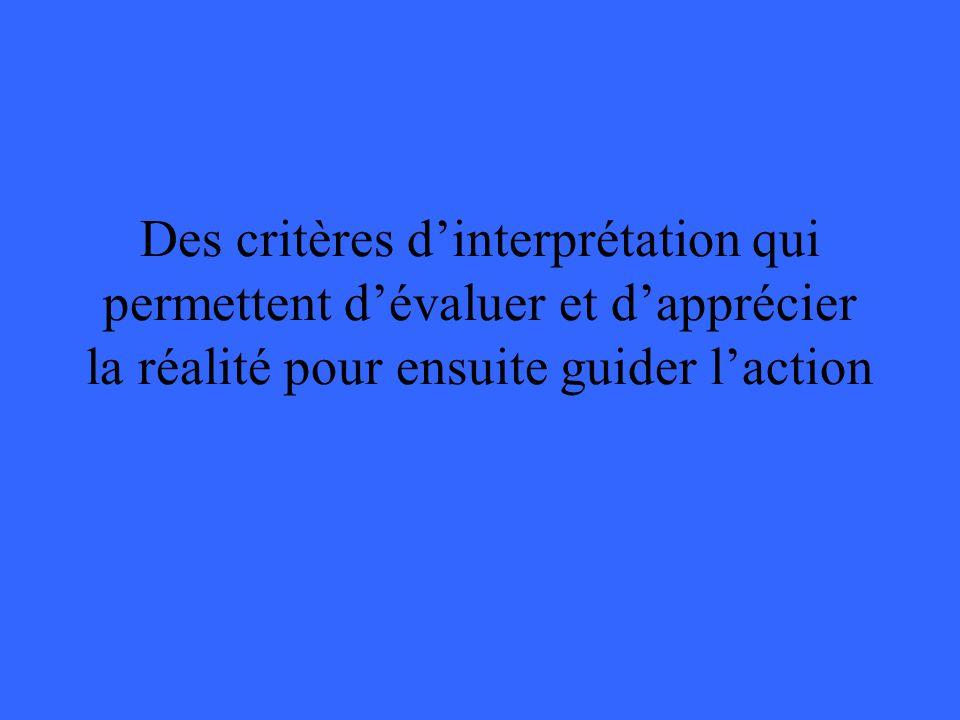 Des critères d'interprétation qui permettent d'évaluer et d'apprécier la réalité pour ensuite guider l'action