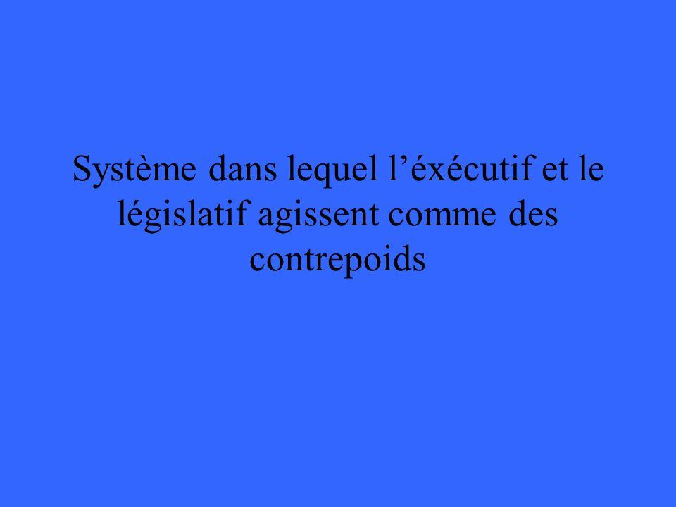 Système dans lequel l'éxécutif et le législatif agissent comme des contrepoids