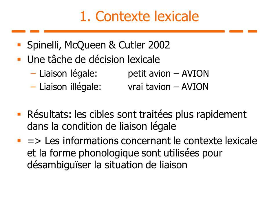 1. Contexte lexicale Spinelli, McQueen & Cutler 2002