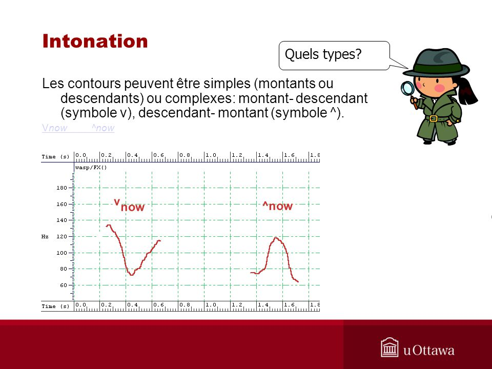Intonation Quels types