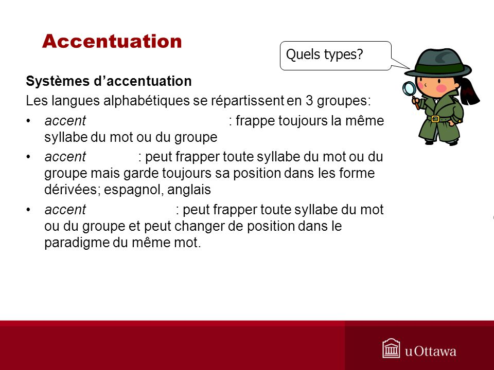 Accentuation Quels types Systèmes d'accentuation
